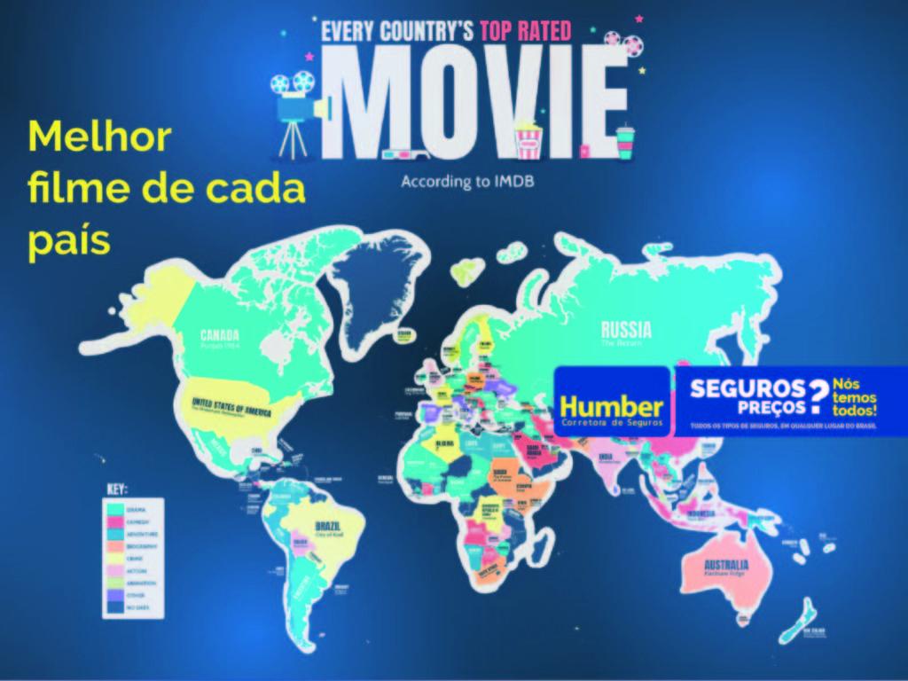 Os melhores filmes de cada país reunidos em um mapa